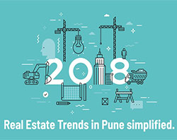 Real Estate Trends in Pune simplified