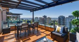 What are penthouses and how popular are they in India?